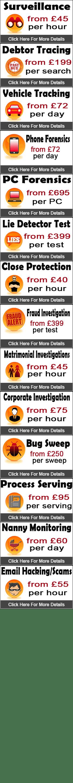Private Investigator Costs In Southampton